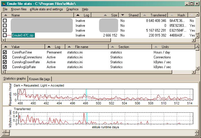 emule file stats